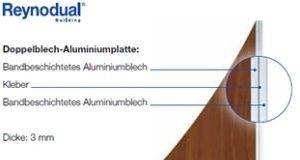 Fassadenbeschichtung, Alcoa, architectural Products, BAU 2015