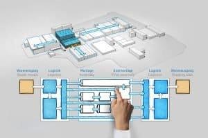 Fachsymposium Smart Factory