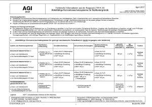 Ableitfähige Korrosionsschutzsysteme, AGI, AGI-Arbeitsblatt, Technische Informationen aus der Baupraxis, Feuerverzinkung, Stahl, Korrosions- und Betonschutz