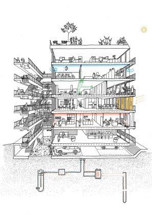 Gebäudeschnitt. Bild: Brandlhuber+ Muck Petzet Architekten